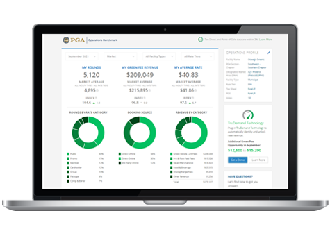 PGA Operations Benchmark Report Overview